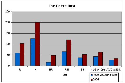 Beltrebust2_2
